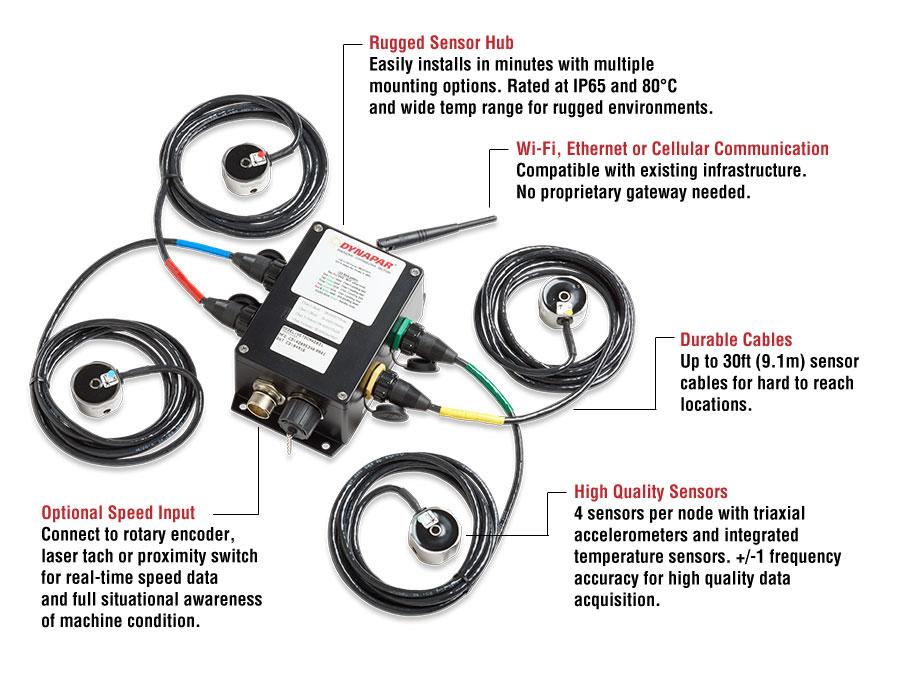 OnSite remote vibration sensor system