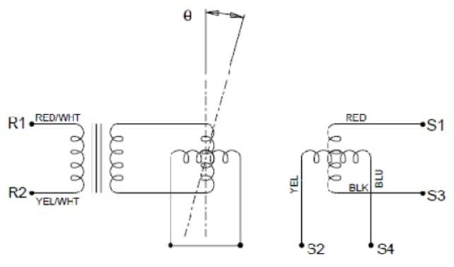 motor resolver overview