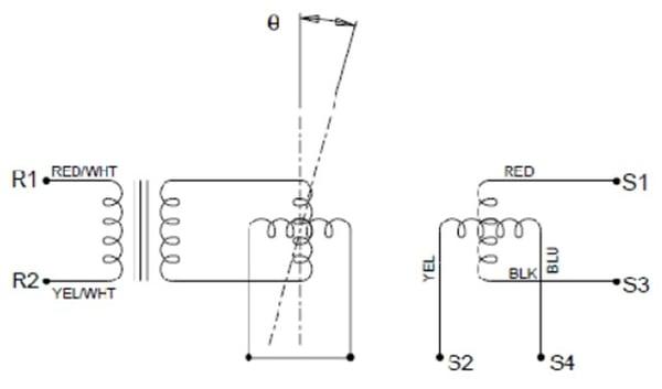 Resolver Design Diagram