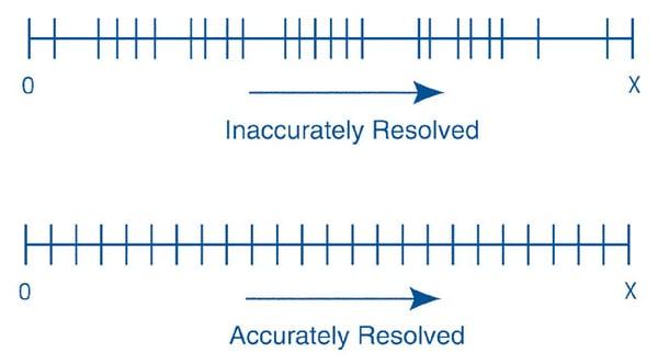 Encoder Accuracy Diagram