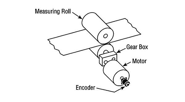Encoder Measuring Conveyor Motor Speed Diagram
