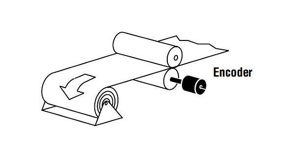 Encoder Measuring Conveyor Roller Shaft Speed Diagram