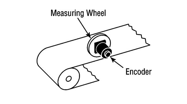 Encoder Measuring Wheel Diagram