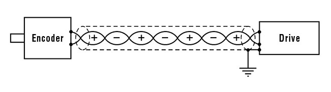 encoder wiring best practices dynaparencoder wire grounding example image