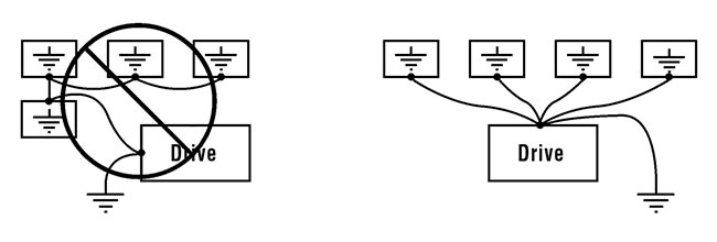 Encoder Wire Groudning Multiple Devices Example