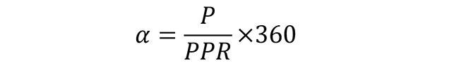 Incremental Angle Encoder Expression