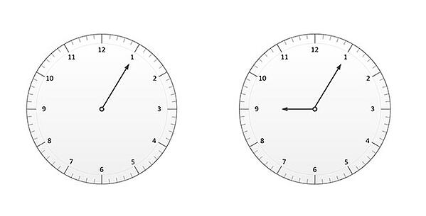 single-turn encoder vs multi-turn encoder example