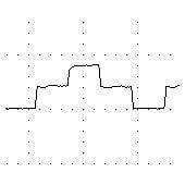 Stepped Encoder Pulses Thumbnail image