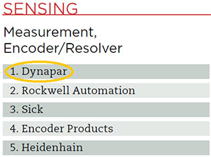 Dynapar Rated No 1 Supplier of Encoders and Resolvers