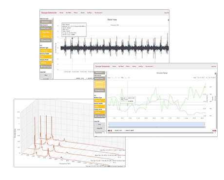 OnSite Condition Monitoring Analysis Tools