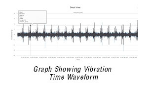 vibration-frequency-spectrum