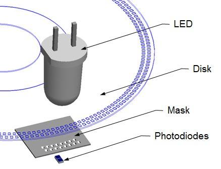 Optical-encoder-mask-sensor-diagram