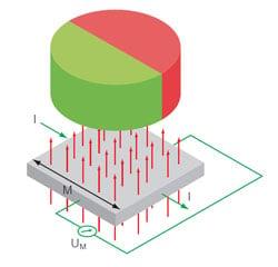 Hall Effect Magnetic Encoder Diagram