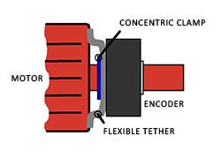 hollow-shaft-encoder-mounting-diagram-small