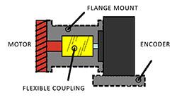 shaft-encoder-mounting-diagram
