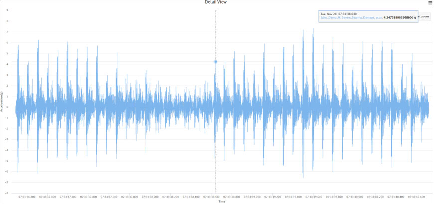 twf-timewave-form-vibration-analysis